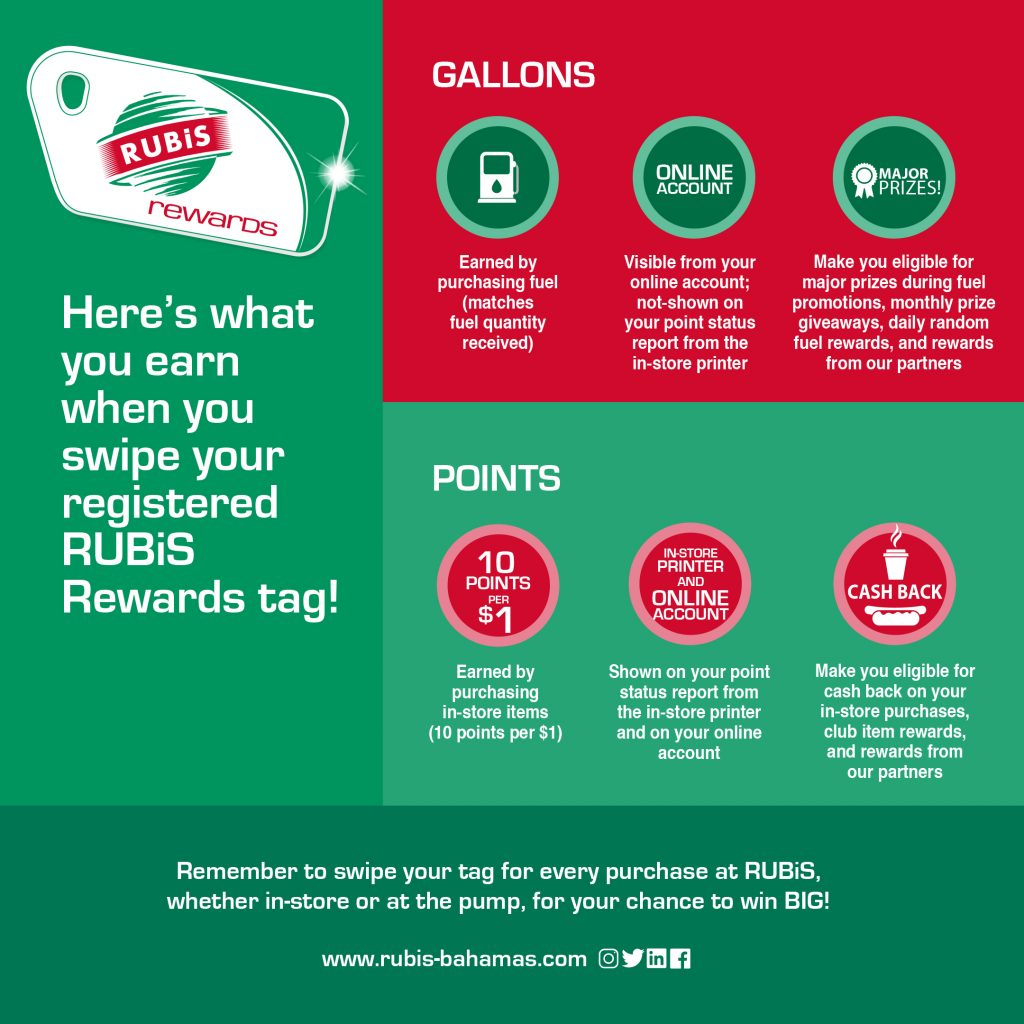 Rubis Rewards - Gallons-Points